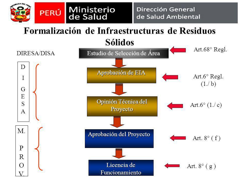 Determinación de áreas para infraestructuras de residuos sólidos Determinación de áreas para infraestructuras de residuos sólidos (Art.