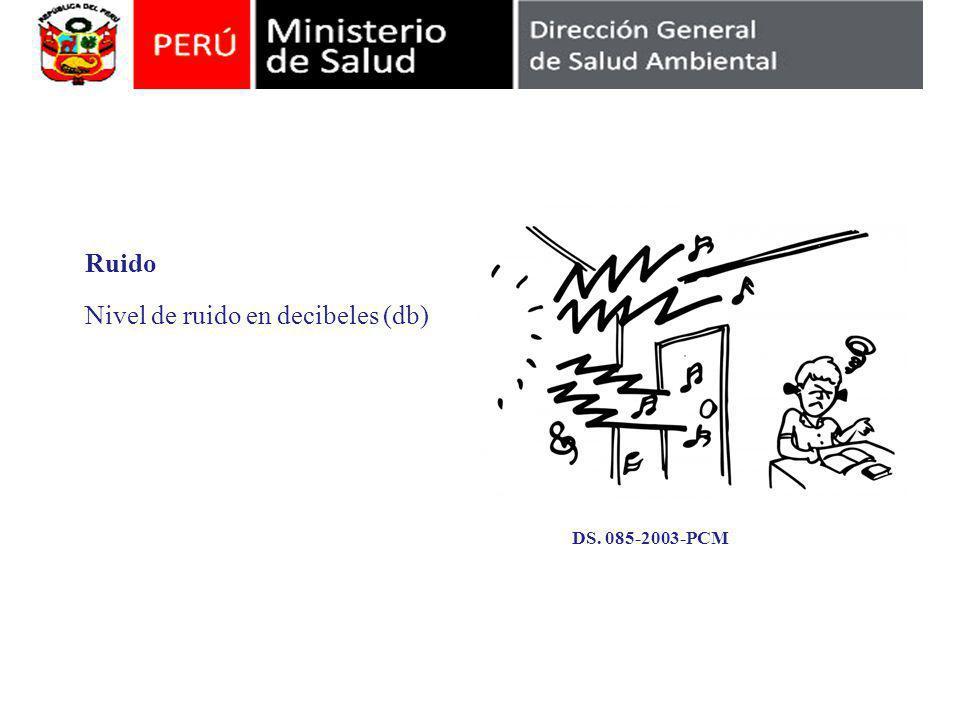 Ruido Nivel de ruido en decibeles (db) DS. 085-2003-PCM