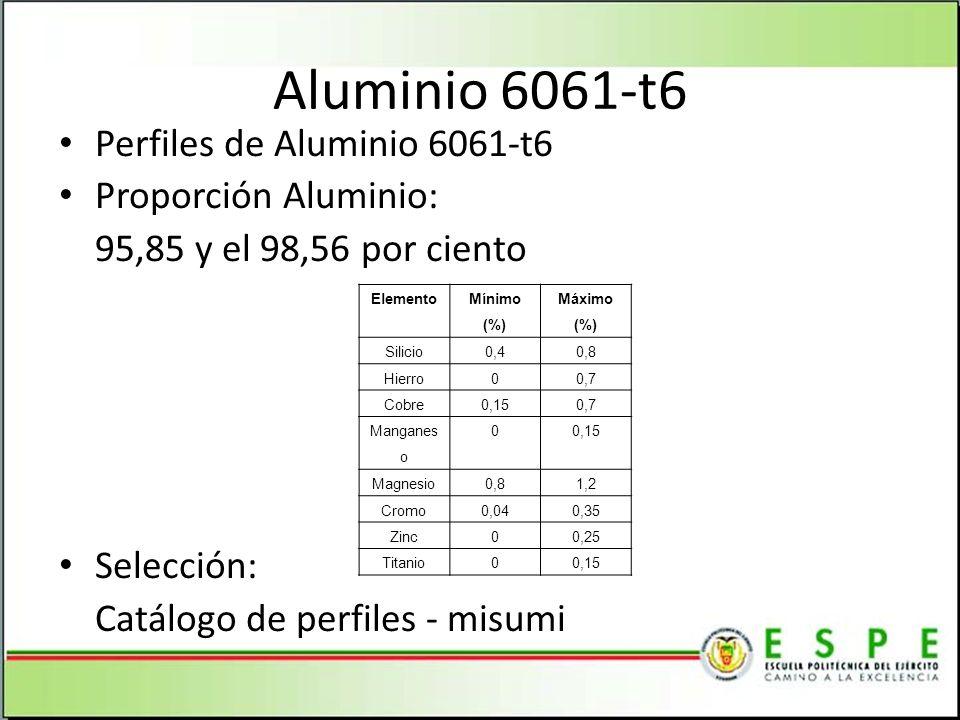 Aluminio 6061-t6 Perfiles de Aluminio 6061-t6 Proporción Aluminio: 95,85 y el 98,56 por ciento Selección: Catálogo de perfiles - misumi Elemento Mínimo (%) Máximo (%) Silicio0,40,8 Hierro00,7 Cobre0,150,7 Manganes o 00,15 Magnesio0,81,2 Cromo0,040,35 Zinc00,25 Titanio00,15