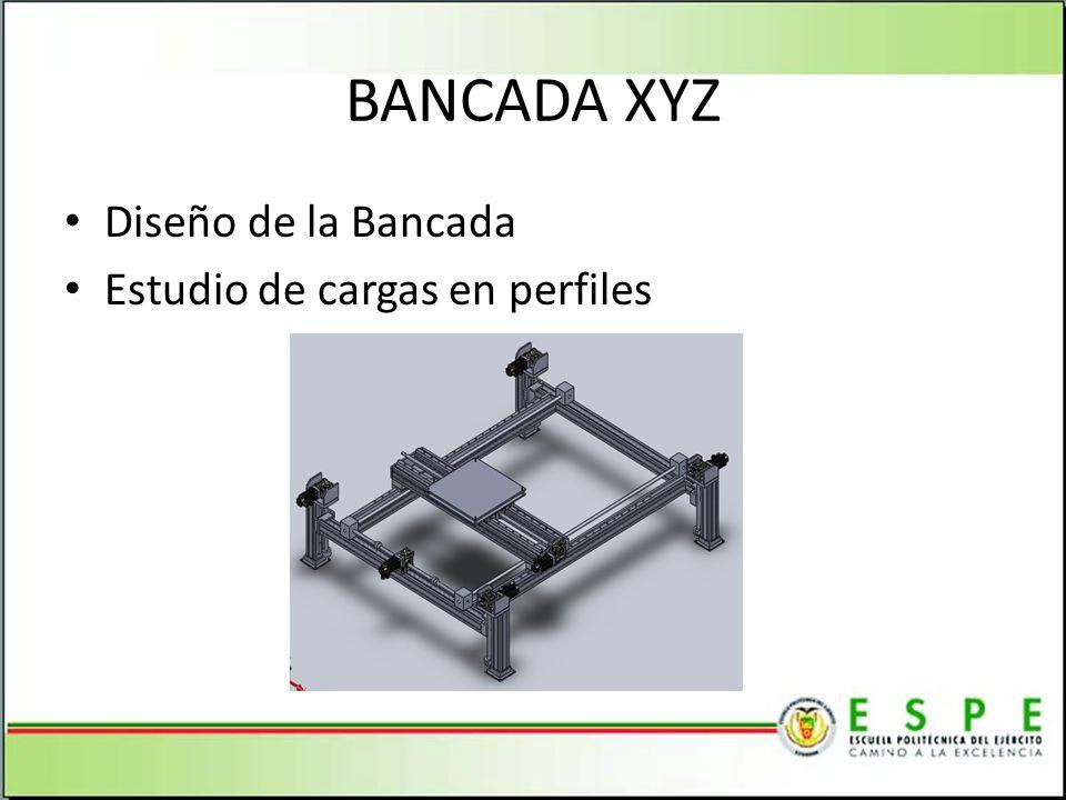 BANCADA XYZ Diseño de la Bancada Estudio de cargas en perfiles