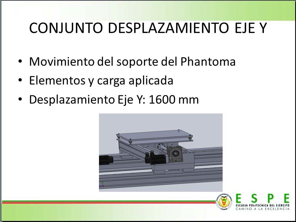 CONJUNTO DESPLAZAMIENTO EJE Y Movimiento del soporte del Phantoma Elementos y carga aplicada Desplazamiento Eje Y: 1600 mm