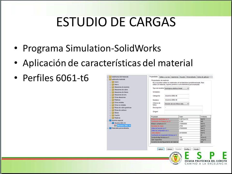 ESTUDIO DE CARGAS Programa Simulation-SolidWorks Aplicación de características del material Perfiles 6061-t6