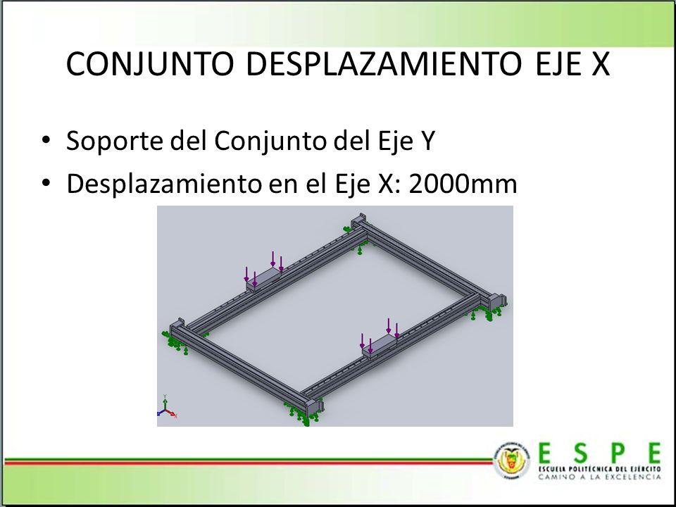 CONJUNTO DESPLAZAMIENTO EJE X Soporte del Conjunto del Eje Y Desplazamiento en el Eje X: 2000mm