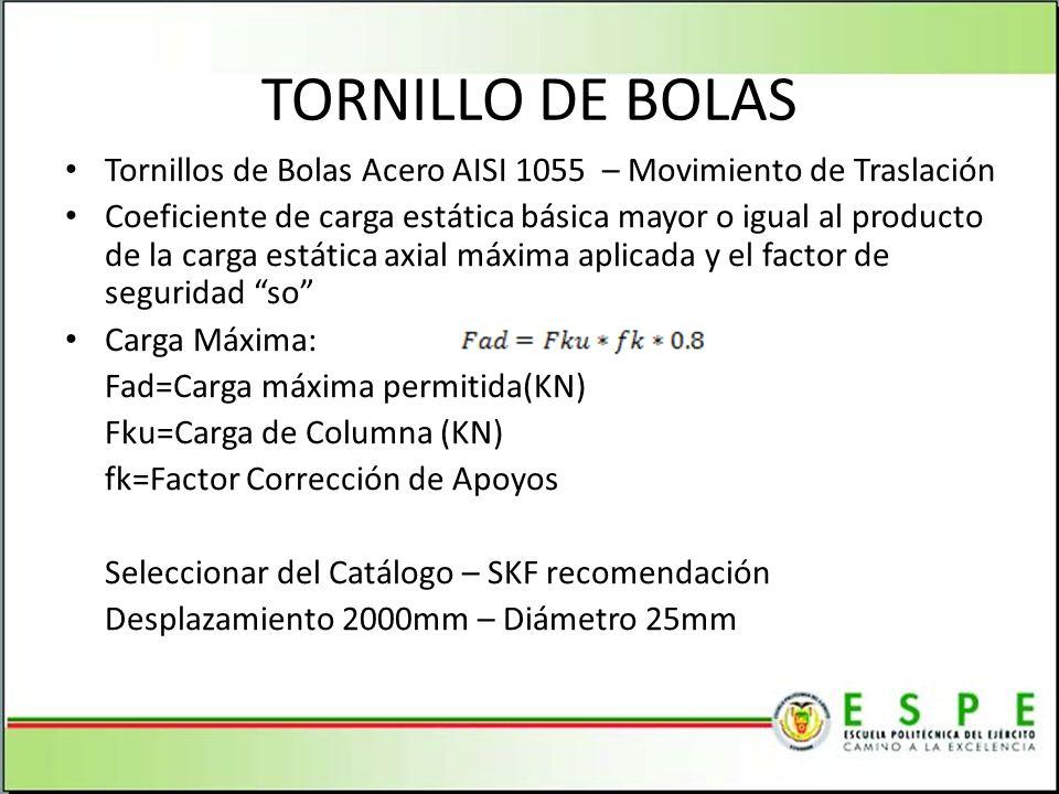 TORNILLO DE BOLAS Tornillos de Bolas Acero AISI 1055 – Movimiento de Traslación Coeficiente de carga estática básica mayor o igual al producto de la c