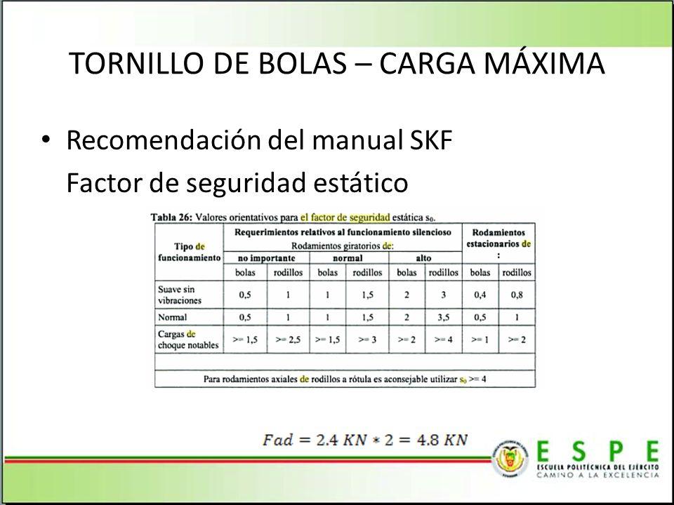 Recomendación del manual SKF Factor de seguridad estático