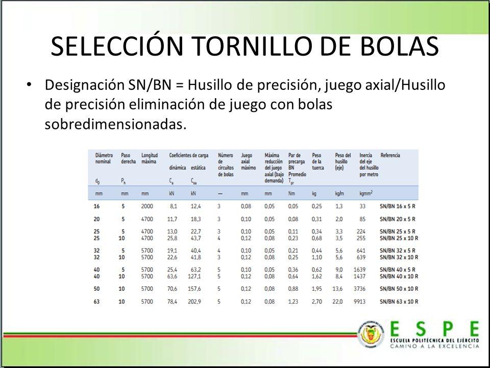 SELECCIÓN TORNILLO DE BOLAS Designación SN/BN = Husillo de precisión, juego axial/Husillo de precisión eliminación de juego con bolas sobredimensionad