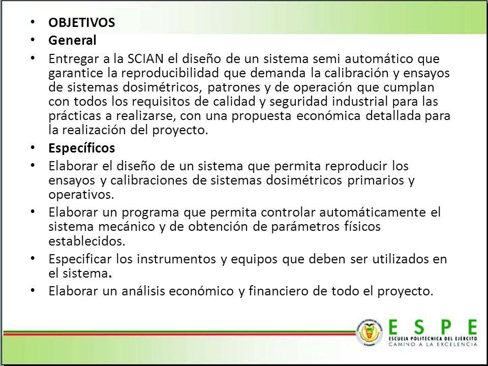 Análisis Económico y Financiero TASA INTERNA DE RETORNO (TIR) La tasa interna de retorno es el promedio de los efectivos futuros esperados de una inversión para un proyecto.