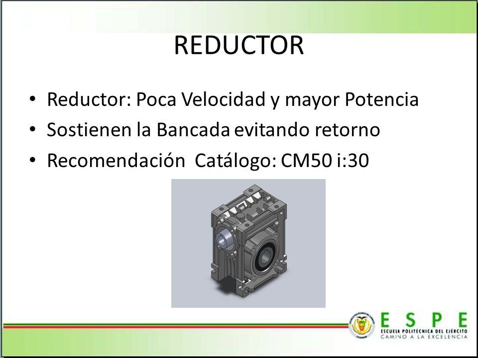 REDUCTOR Reductor: Poca Velocidad y mayor Potencia Sostienen la Bancada evitando retorno Recomendación Catálogo: CM50 i:30