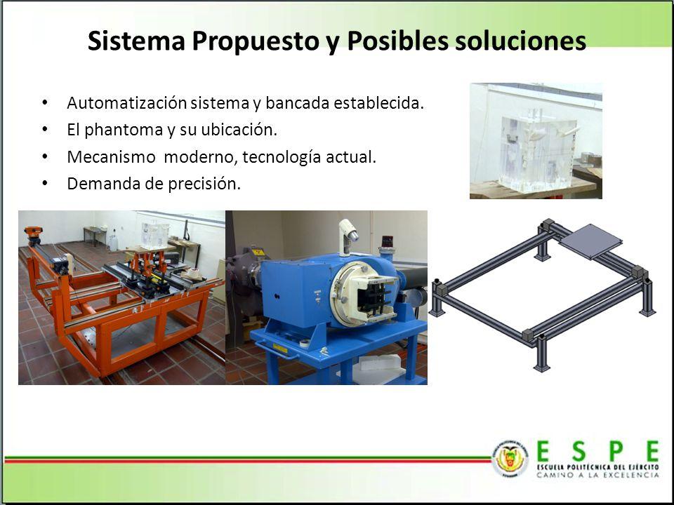 Sistema Propuesto y Posibles soluciones Automatización sistema y bancada establecida. El phantoma y su ubicación. Mecanismo moderno, tecnología actual