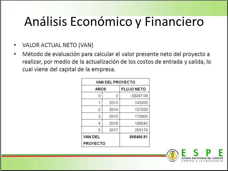 Análisis Económico y Financiero VALOR ACTUAL NETO (VAN) Método de evaluación para calcular el valor presente neto del proyecto a realizar, por medio de la actualización de los costos de entrada y salida, lo cual viene del capital de la empresa.