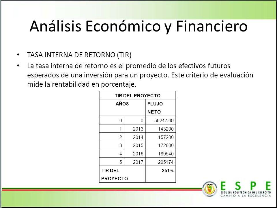 Análisis Económico y Financiero TASA INTERNA DE RETORNO (TIR) La tasa interna de retorno es el promedio de los efectivos futuros esperados de una inve