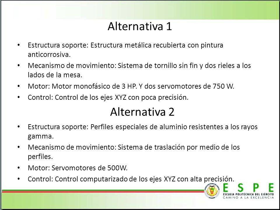 Alternativa 1 Estructura soporte: Estructura metálica recubierta con pintura anticorrosiva. Mecanismo de movimiento: Sistema de tornillo sin fin y dos