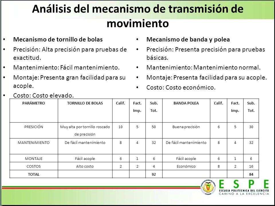 Análisis del mecanismo de transmisión de movimiento Mecanismo de tornillo de bolas Precisión: Alta precisión para pruebas de exactitud. Mantenimiento: