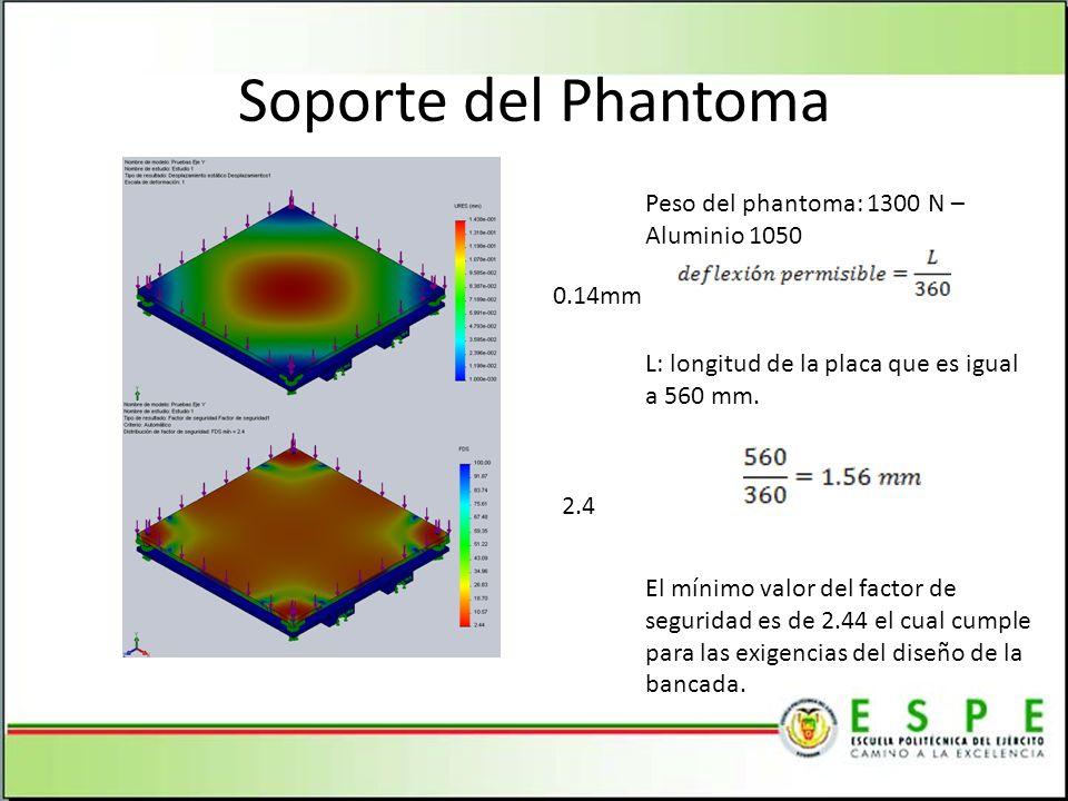 Soporte del Phantoma Peso del phantoma: 1300 N – Aluminio 1050 L: longitud de la placa que es igual a 560 mm. El mínimo valor del factor de seguridad