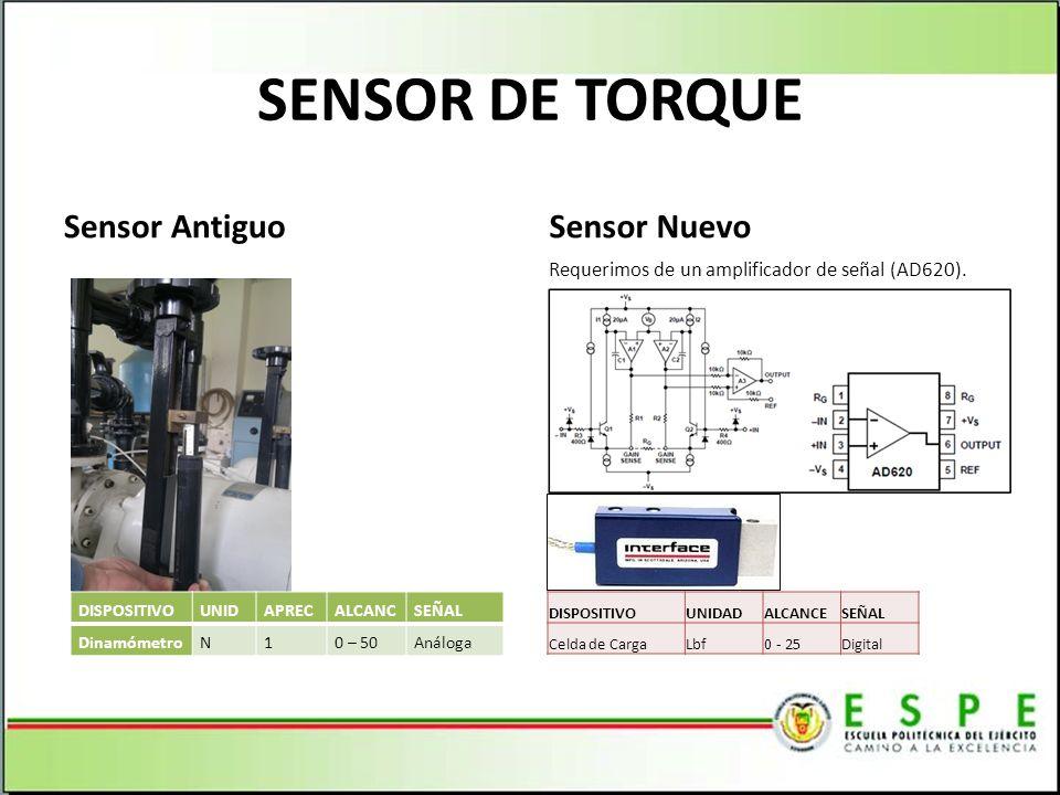 SENSOR DE TORQUE Sensor AntiguoSensor Nuevo Requerimos de un amplificador de señal (AD620). DISPOSITIVOUNIDAPRECALCANCSEÑAL DinamómetroN10 – 50Análoga