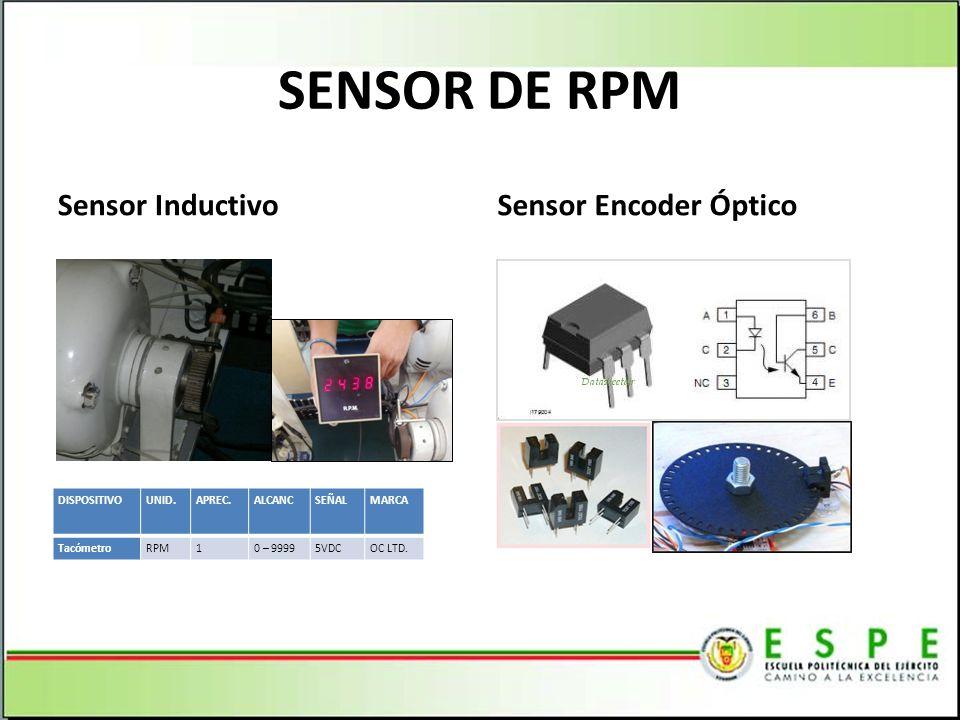 SENSOR DE RPM Sensor InductivoSensor Encoder Óptico DISPOSITIVOUNID.APREC.ALCANCSEÑALMARCA TacómetroRPM10 – 99995VDCOC LTD.