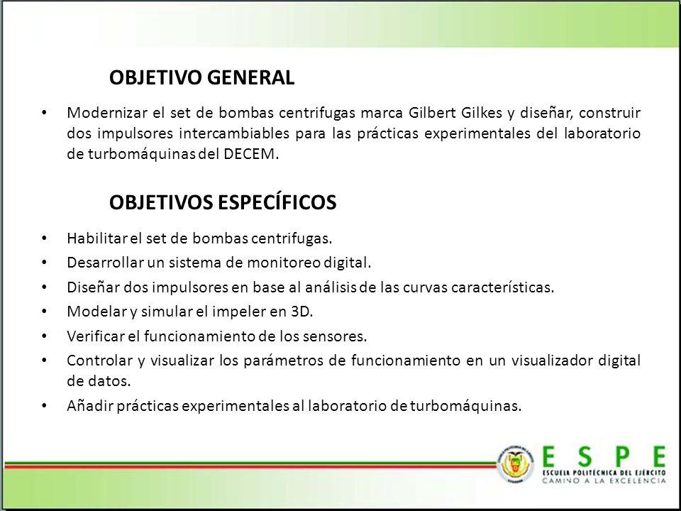 BANCO DE BOMBAS CENTRÍFUGAS Operación dos bombas de diseño similar, pero de diferente tamaño.