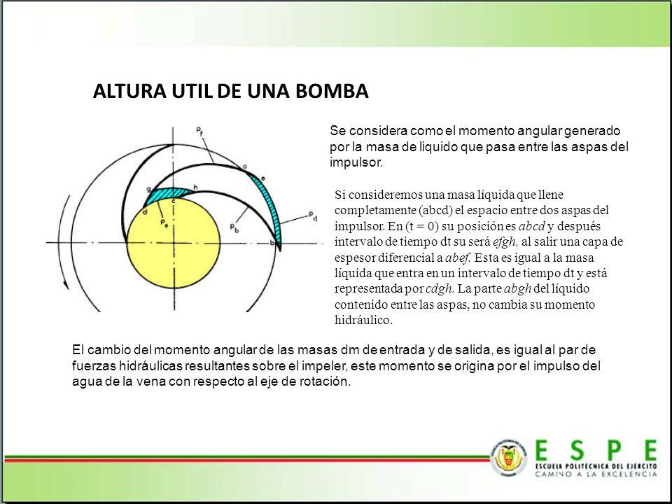 ALTURA UTIL DE UNA BOMBA El cambio del momento angular de las masas dm de entrada y de salida, es igual al par de fuerzas hidráulicas resultantes sobr