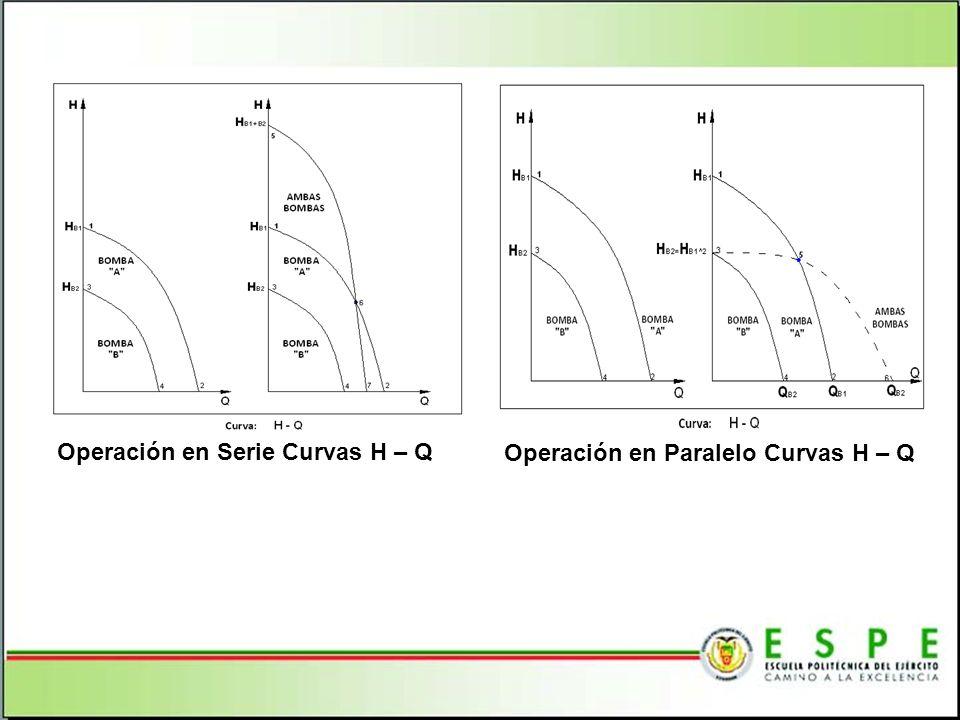 Operación en Serie Curvas H – Q Operación en Paralelo Curvas H – Q