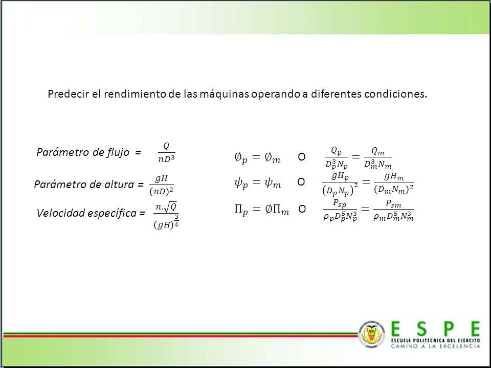 CONSTANTECAUDAL (Q)ALTURA (H)POTENCIA (W)COMENTARIO nαD 3 αD 2 αD 5 Traslado a escala de un tamaño de bomba a otro.
