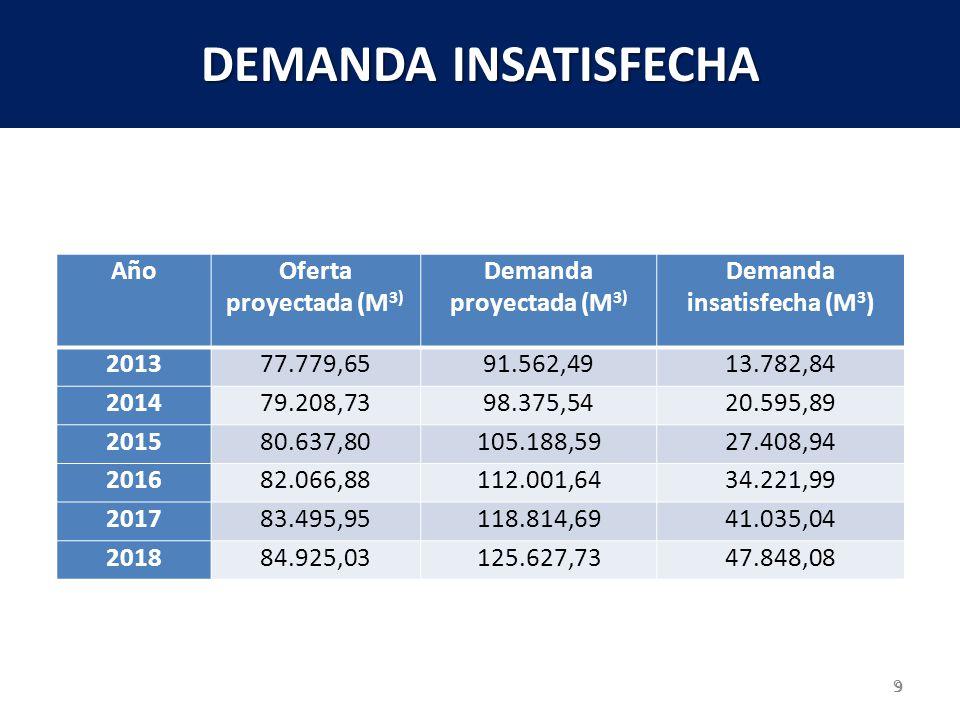 30 Resumen de escenario Valores actuales:Situación pesimistaSituación optimista Celdas cambiantes: Precio$ 150,00$ 120,00$ 180,00 Cantidad 120,00100,00160,00 Inflación4%6%2% Incremento sueldos10%14%6% Celdas de resultado: VAN$ 2.486.591,00$ 1.648.994,81$ 3.430.062,85 TIR24,22%16,54%32,51%