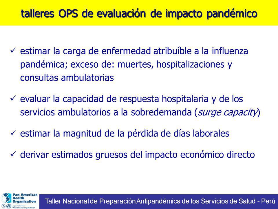 talleres OPS de evaluación de impacto pandémico estimar la carga de enfermedad atribuíble a la influenza pandémica; exceso de: muertes, hospitalizacio