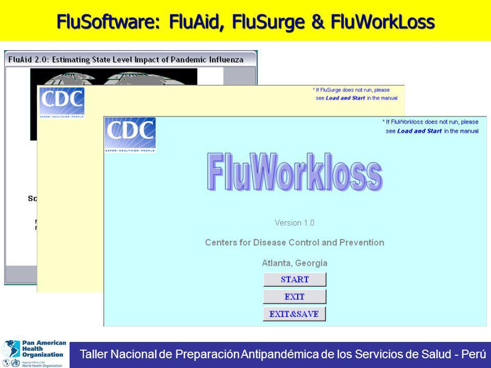 FluSoftware: FluAid, FluSurge & FluWorkLoss Taller Nacional de Preparación Antipandémica de los Servicios de Salud - Perú