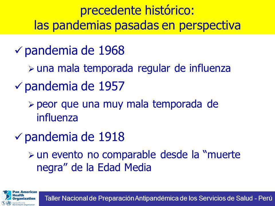 precedente histórico: las pandemias pasadas en perspectiva pandemia de 1968 una mala temporada regular de influenza pandemia de 1957 peor que una muy mala temporada de influenza pandemia de 1918 un evento no comparable desde la muerte negra de la Edad Media Taller Nacional de Preparación Antipandémica de los Servicios de Salud - Perú
