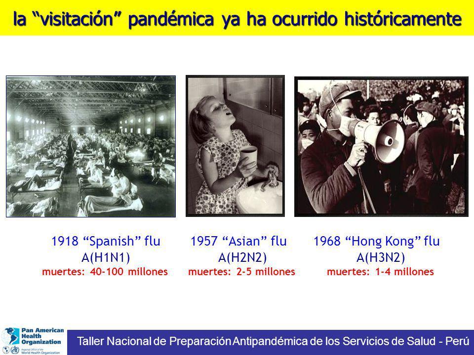 la visitación pandémica ya ha ocurrido históricamente A(H1N1) 1918 Spanish flu muertes: 40-100 millones A(H2N2) 1957 Asian flu muertes: 2-5 millones A(H3N2) 1968 Hong Kong flu muertes: 1-4 millones Taller Nacional de Preparación Antipandémica de los Servicios de Salud - Perú
