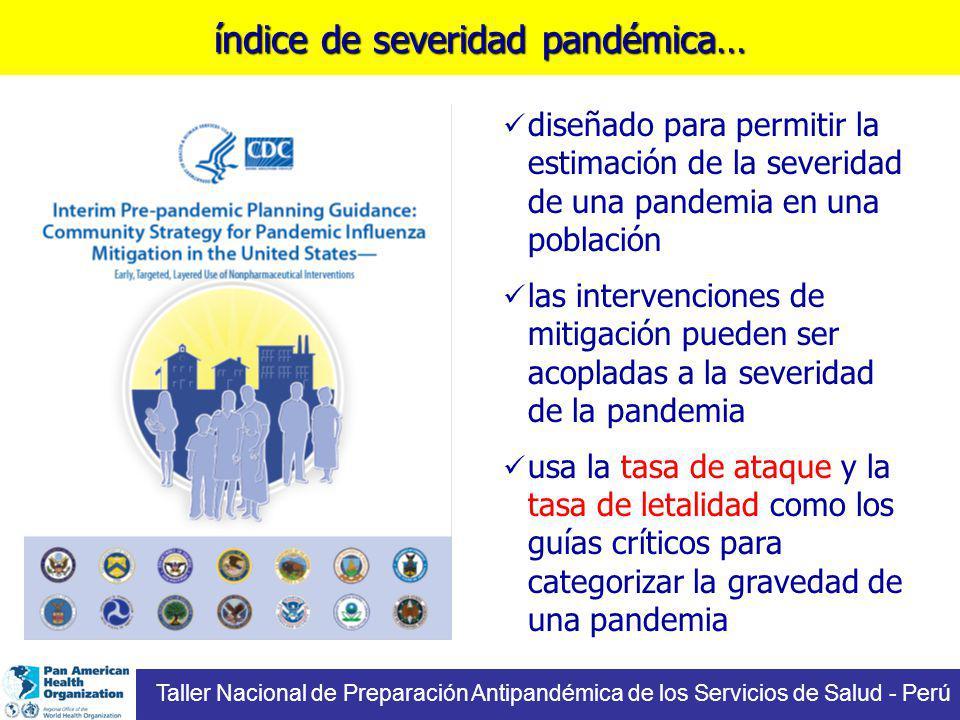 índice de severidad pandémica… Taller Nacional de Preparación Antipandémica de los Servicios de Salud - Perú diseñado para permitir la estimación de la severidad de una pandemia en una población las intervenciones de mitigación pueden ser acopladas a la severidad de la pandemia usa la tasa de ataque y la tasa de letalidad como los guías críticos para categorizar la gravedad de una pandemia