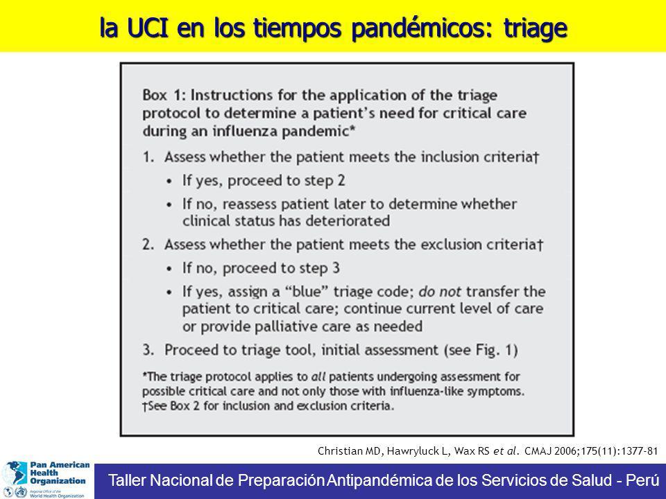 la UCI en los tiempos pandémicos: triage Taller Nacional de Preparación Antipandémica de los Servicios de Salud - Perú Christian MD, Hawryluck L, Wax