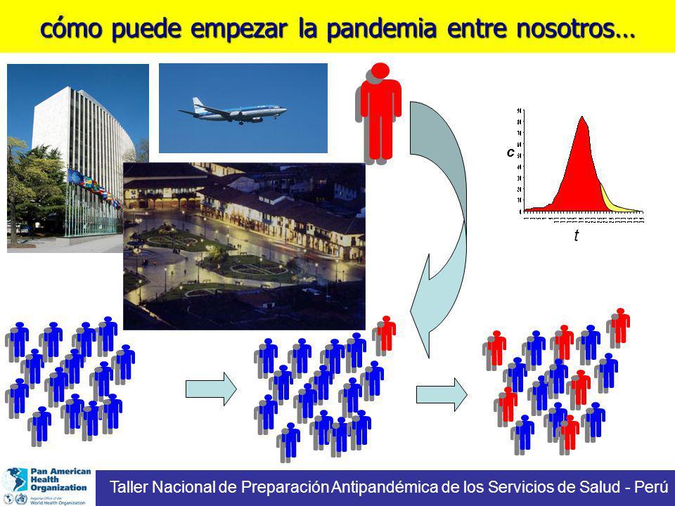 cómo puede empezar la pandemia entre nosotros… t c Taller Nacional de Preparación Antipandémica de los Servicios de Salud - Perú