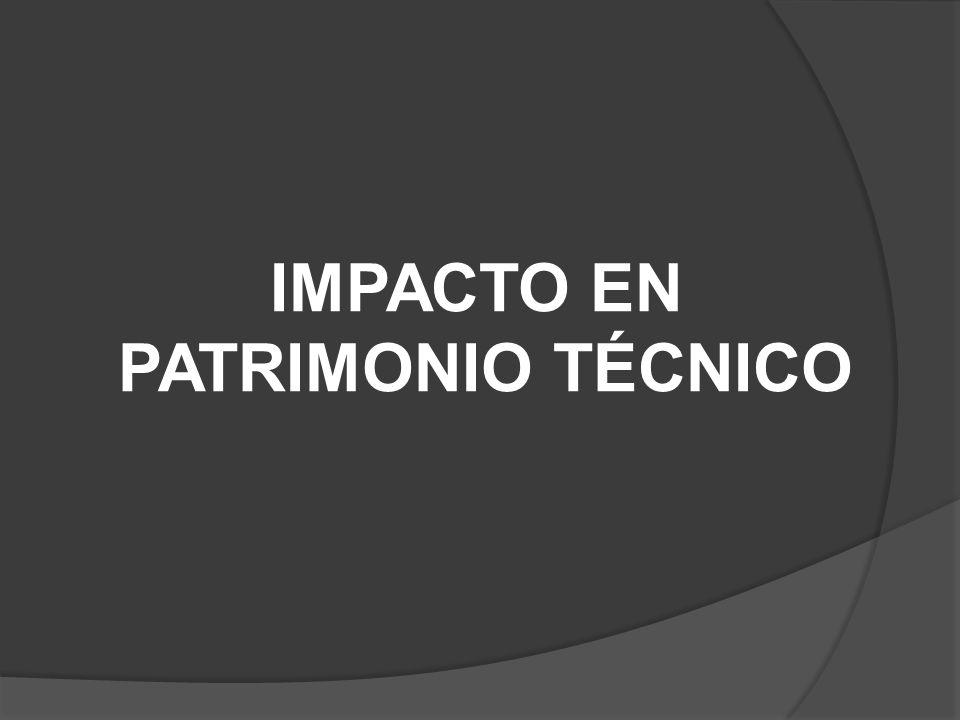 IMPACTO EN PATRIMONIO TÉCNICO