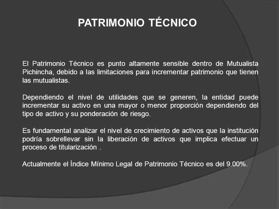 El Patrimonio Técnico es punto altamente sensible dentro de Mutualista Pichincha, debido a las limitaciones para incrementar patrimonio que tienen las