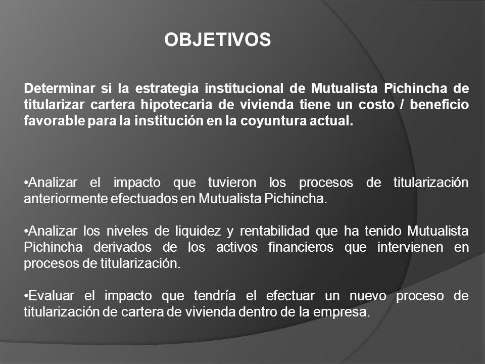 Determinar si la estrategia institucional de Mutualista Pichincha de titularizar cartera hipotecaria de vivienda tiene un costo / beneficio favorable