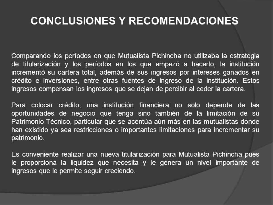 Comparando los períodos en que Mutualista Pichincha no utilizaba la estrategia de titularización y los períodos en los que empezó a hacerlo, la instit
