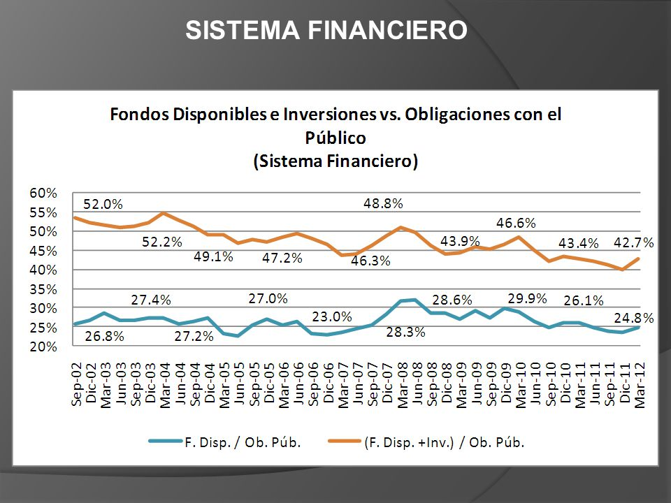 SECTOR INMOBILIARIO El sector de la construcción dentro del PIB ha ganado participación frente a otros componentes del mismo.