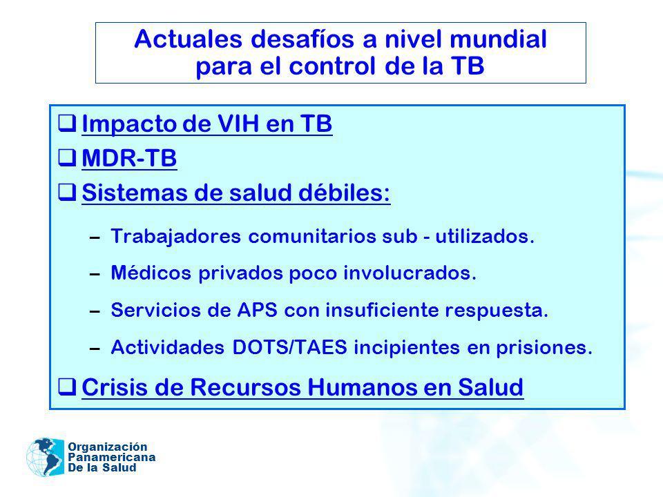 Organización Panamericana De la Salud Impacto de VIH en TB MDR-TB Sistemas de salud débiles: –Trabajadores comunitarios sub - utilizados. –Médicos pri