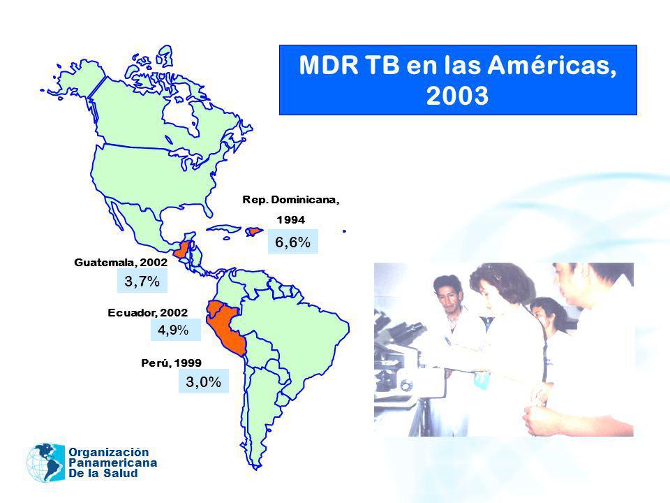 Organización Panamericana De la Salud MDR TB en las Américas, 2003 Guatemala, 2002 Rep. Dominicana, 1994 Ecuador, 2002 Perú, 1999 3,7% 4,9% 6,6% 3,0%