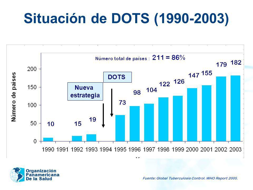 Organización Panamericana De la Salud 10 15 19 73 98 104 122 126 147 155 182 DOTS Nueva estrategia Situación de DOTS (1990-2003) 179 Fuente: Global Tu