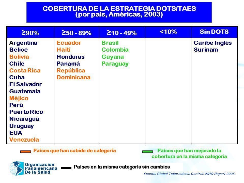 Organización Panamericana De la Salud Países que han subido de categoría Países en la misma categoría sin cambios COBERTURA DE LA ESTRATEGIA DOTS/TAES