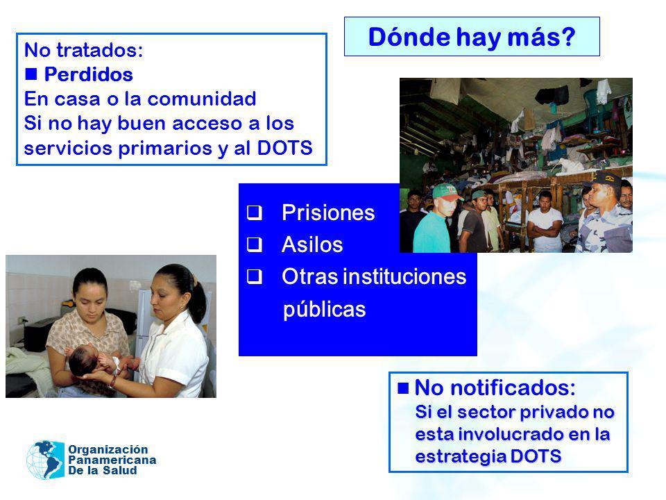 Organización Panamericana De la Salud Prisiones Asilos Otras instituciones públicas No tratados: Perdidos En casa o la comunidad Si no hay buen acceso