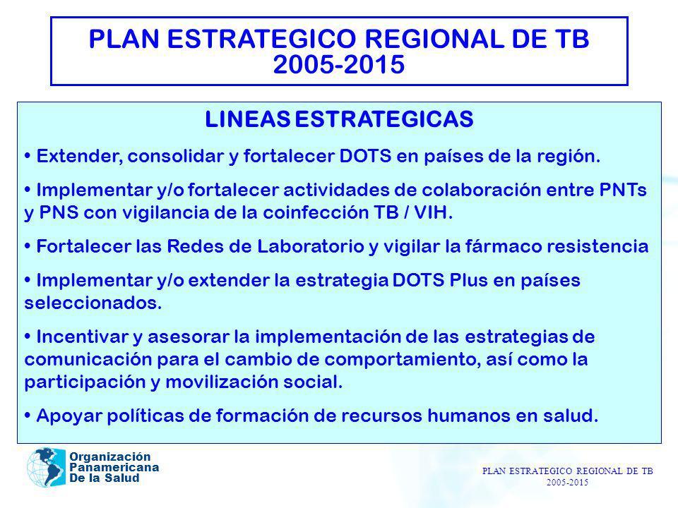 Organización Panamericana De la Salud PLAN ESTRATEGICO REGIONAL DE TB 2005-2015 LINEAS ESTRATEGICAS Extender, consolidar y fortalecer DOTS en países d