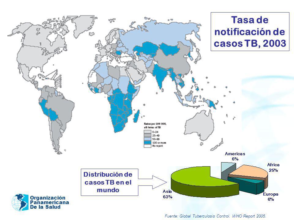 Organización Panamericana De la Salud Tasa de notificación de casos TB, 2003 Fuente: Global Tuberculosis Control. WHO Report 2005. Distribución de cas