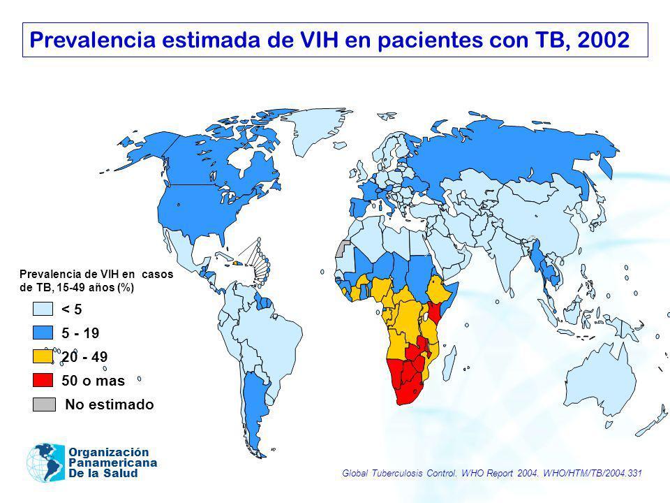 Organización Panamericana De la Salud TB/VIH SITUACIÓN EN LAS AMERICAS 2003 Prevalencia estimada de VIH en pacientes con TB: 1,3% Número de personas fallecidas por TB con coinfección VIH (2003) 3820 personas Subregión de mayor prevalencia de VIH en pacientes con TB: Caribe Alrededor del 20% Fuente: Global Tuberculosis Control.