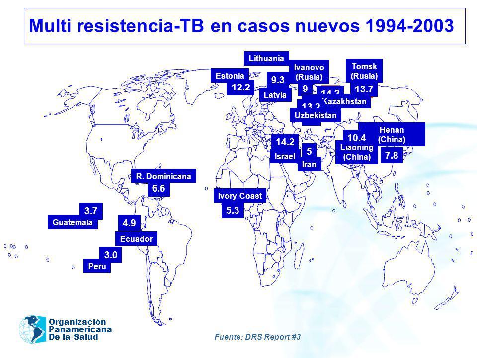 Organización Panamericana De la Salud MDR TB en las Américas, 2003 Guatemala, 2002 Rep.