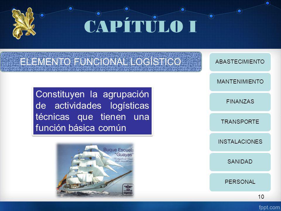 CAPÍTULO I 10 ELEMENTO FUNCIONAL LOGÍSTICO ABASTECIMIENTOMANTENIMIENTOFINANZASTRANSPORTEINSTALACIONESSANIDADPERSONAL Constituyen la agrupación de actividades logísticas técnicas que tienen una función básica común