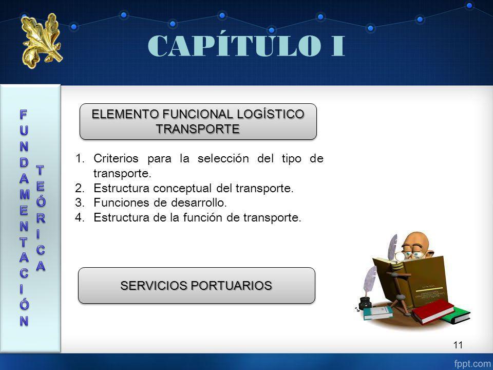 CAPÍTULO I 11 ELEMENTO FUNCIONAL LOGÍSTICO TRANSPORTE SERVICIOS PORTUARIOS 1.Criterios para la selección del tipo de transporte.