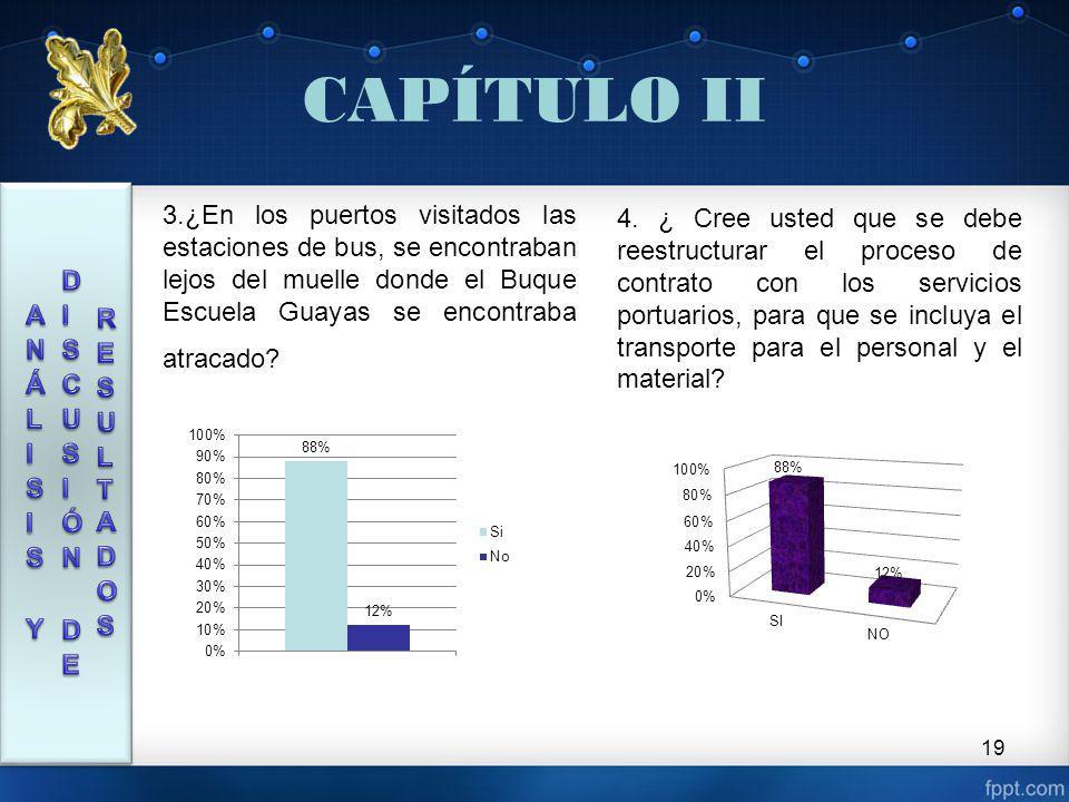 CAPÍTULO II 19 4.
