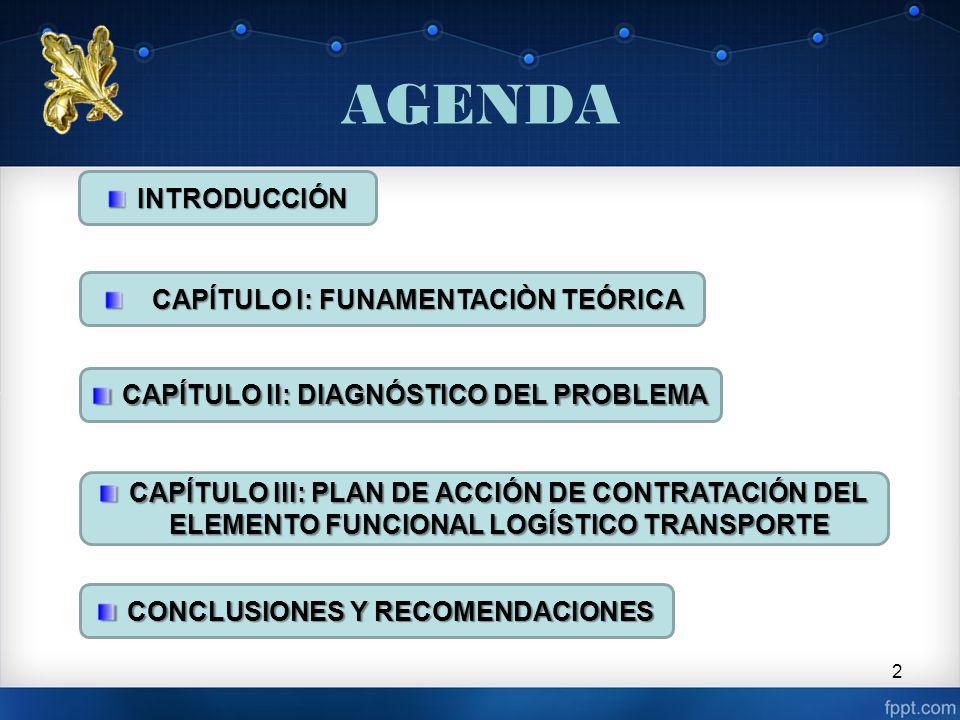 AGENDA 2 INTRODUCCIÓN CAPÍTULO I: FUNAMENTACIÒN TEÓRICA CAPÍTULO II: DIAGNÓSTICO DEL PROBLEMA CAPÍTULO III: PLAN DE ACCIÓN DE CONTRATACIÓN DEL ELEMENTO FUNCIONAL LOGÍSTICO TRANSPORTE CONCLUSIONES Y RECOMENDACIONES